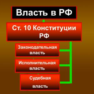 Органы власти Белорецка